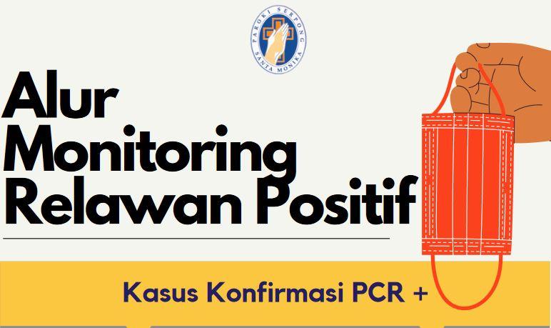 Alur Monitoring Relawan Positif